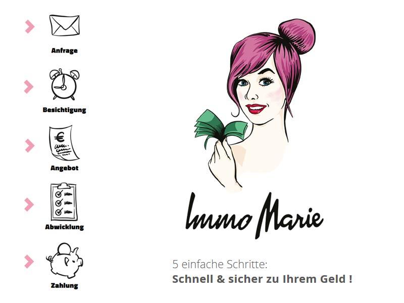 ImmoMarie: Ein Service zum Immobilien-Verkauf