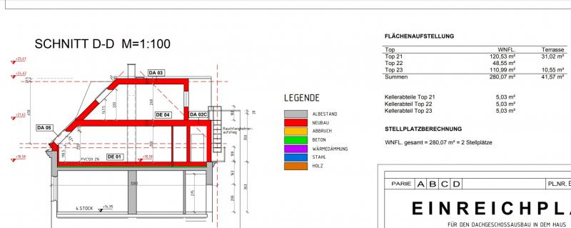 Toplage 1050, bewilligtes DG mit 280m2 Wohnfläche, 42m2 Terrassen /  / 1050Wien / Bild 0